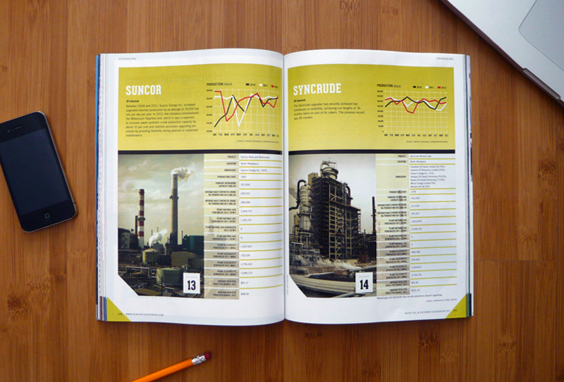 Heavy Oil and Oilsands Guidebook and Directory, Suncor, Syncrude 2013, Project Status